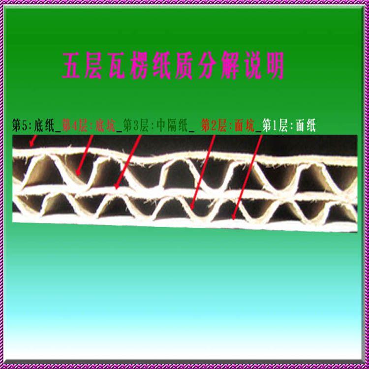 纸箱材质结构图 分解说明 图片展示