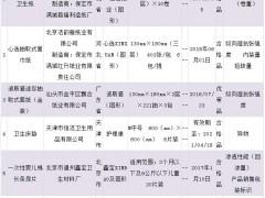 北京市场监管局通报6批次纸制品类产品不合格