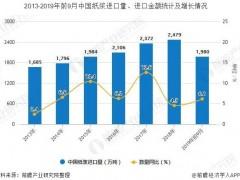 2019年前9月中国机制纸及纸板产量接近9300万吨