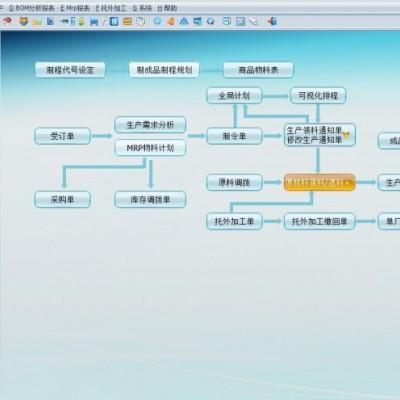 亿恒ERP软件生产管理系统 APS智能排产