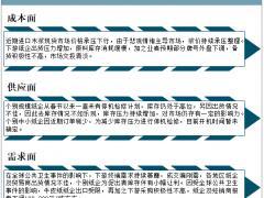 2019年中国牛皮纸行业发展现状及趋势分析