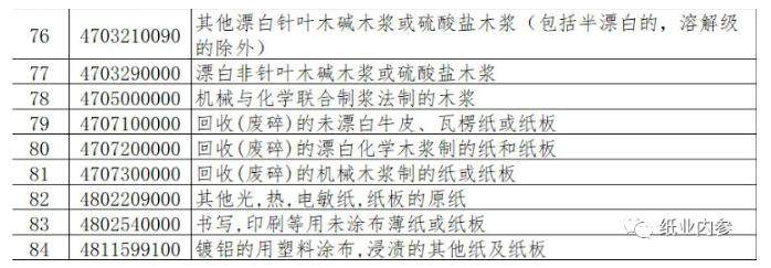造纸业加工贸易政策调整