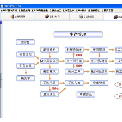 亿恒erp软件系统,erp管理软件,erp管理系统