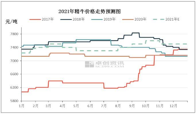 2021年牛皮纸市场价格趋势预测